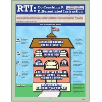 RTI Co-Teaching Differentiated Instruction